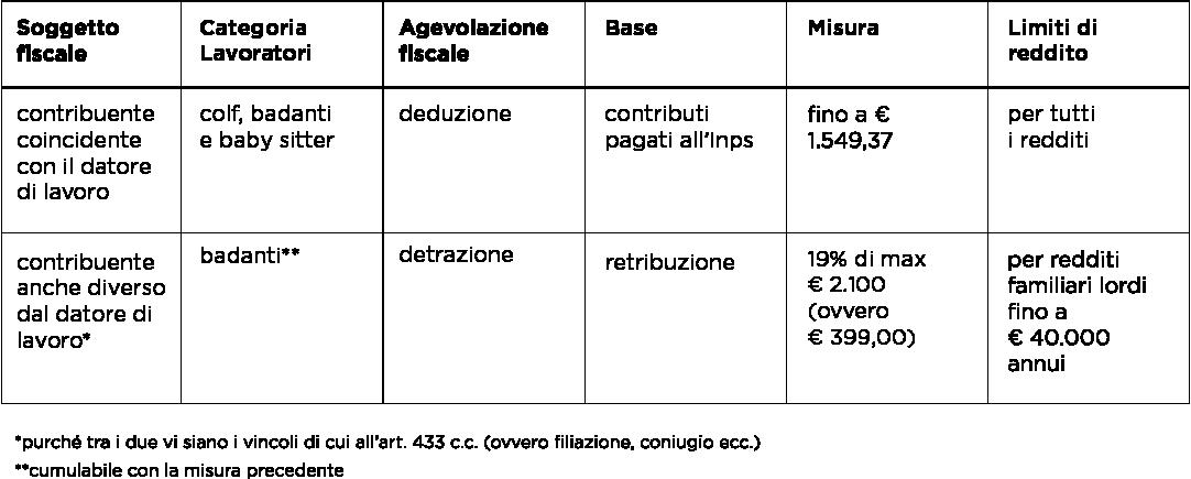 tabella-ok